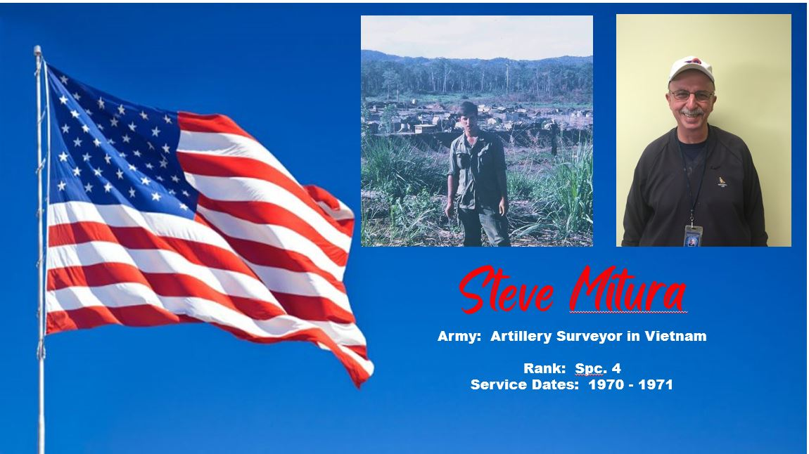 Steve Mitura - Army as an Artillery Surveyor in Vietnam.  Rank - Spc. 4 with service dates from 1970 - 1971