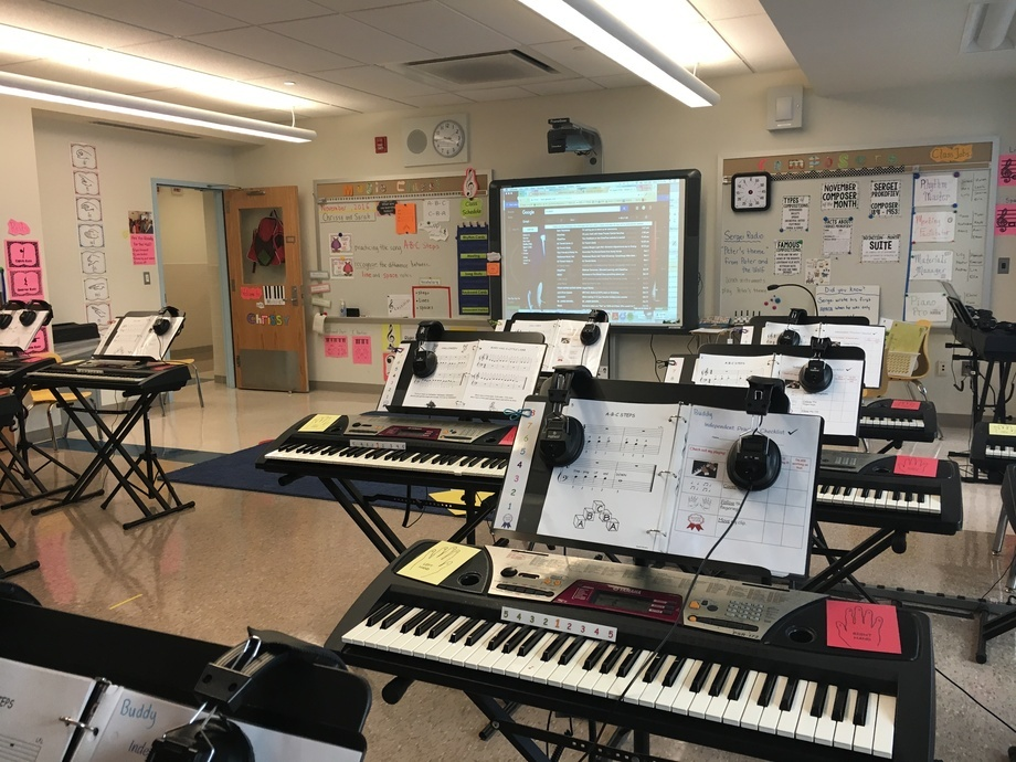Pianos in Music Room