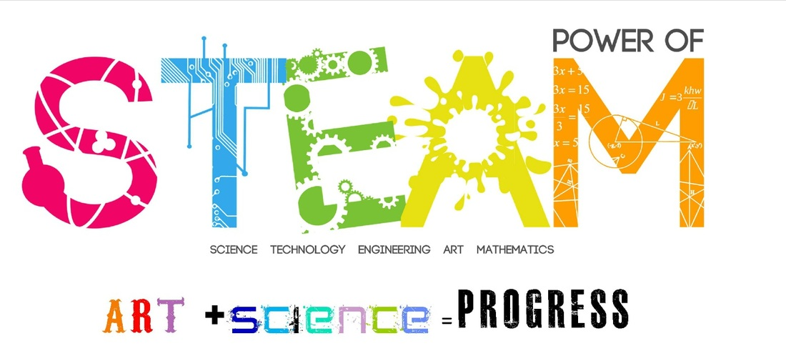 Graphic of the word STEAM. Science, Technology, Arts and Math