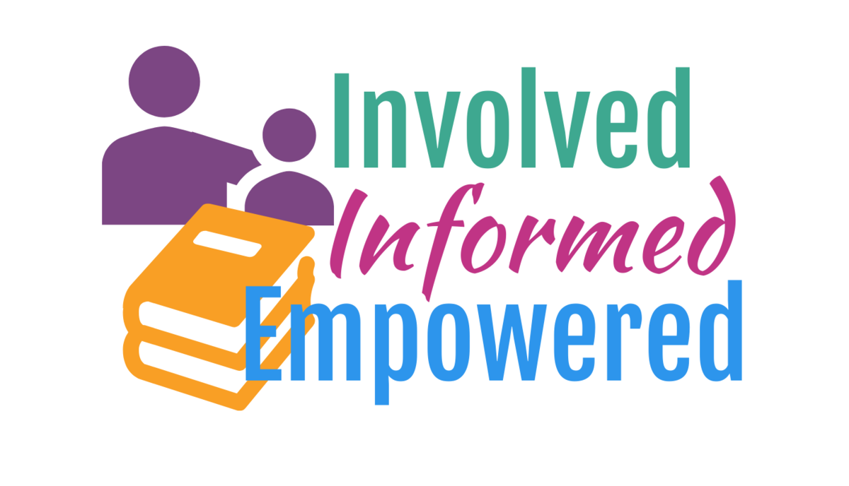 Involved Informed Empowered