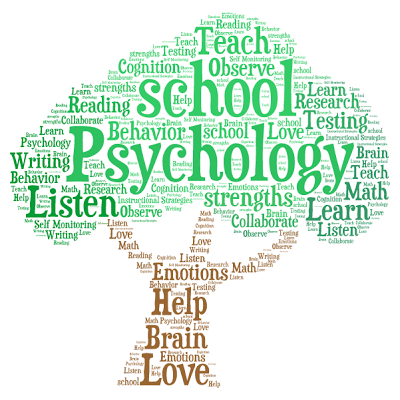 Psychology Tree Wordle