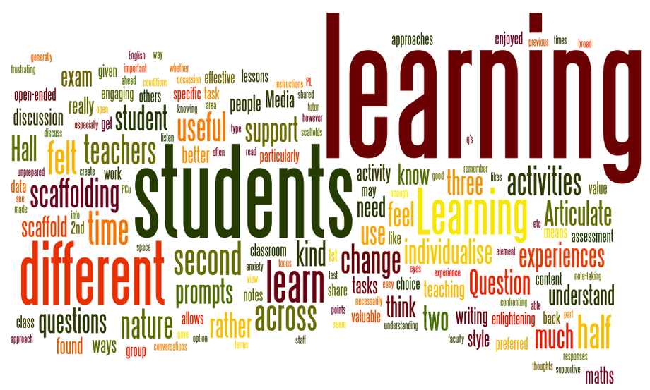 Student learning wordle logo