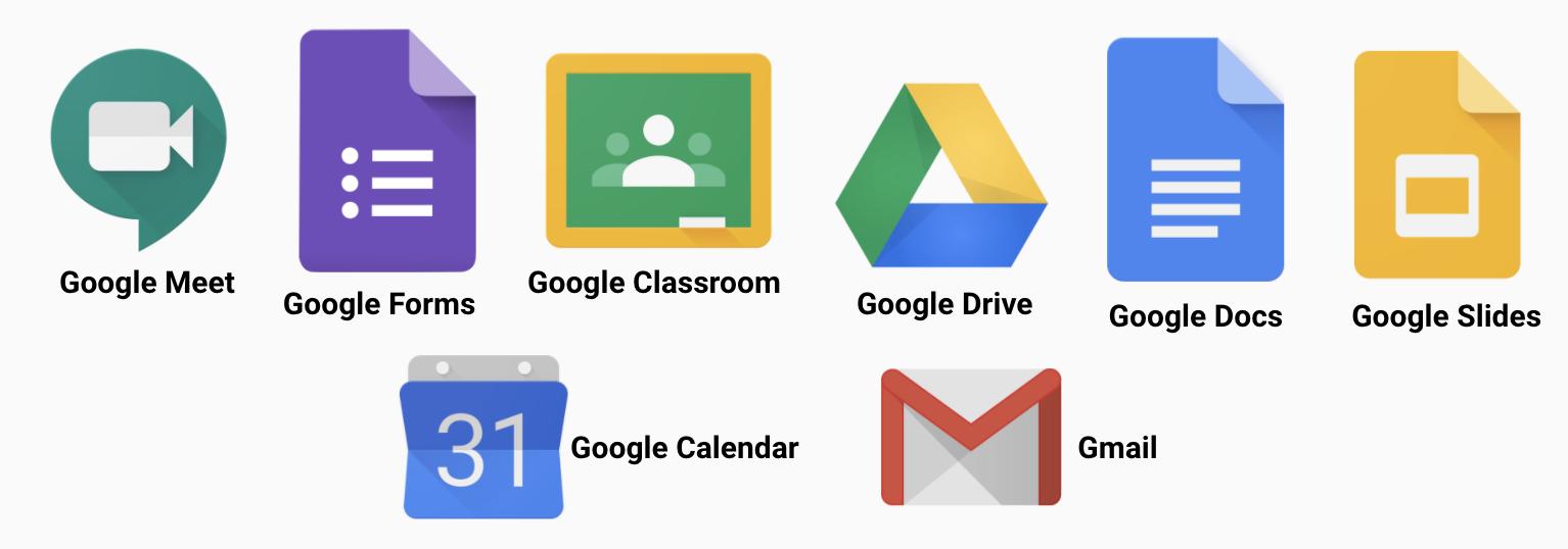 Image of Google Meet, Google Forms, Google Classroom, Google Drive, Google Docs, Google Docs, Google Slides, Google Calendar, Gmail