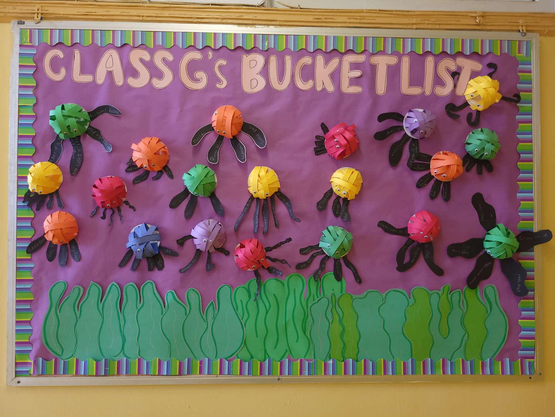 A school bulletin board revealing children's bucket lists.
