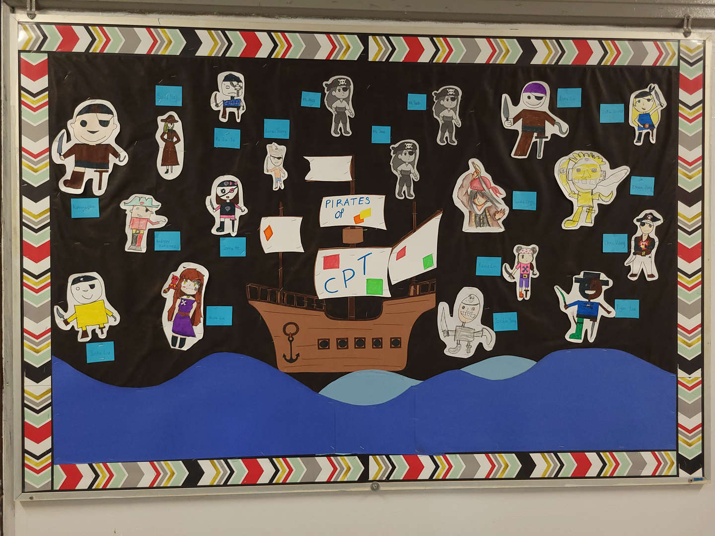 This bulletin board displays information on pirates.