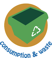 Consumption and Waste