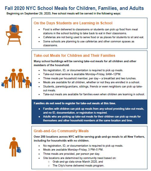 Fall 2020 NYC School Meals for families