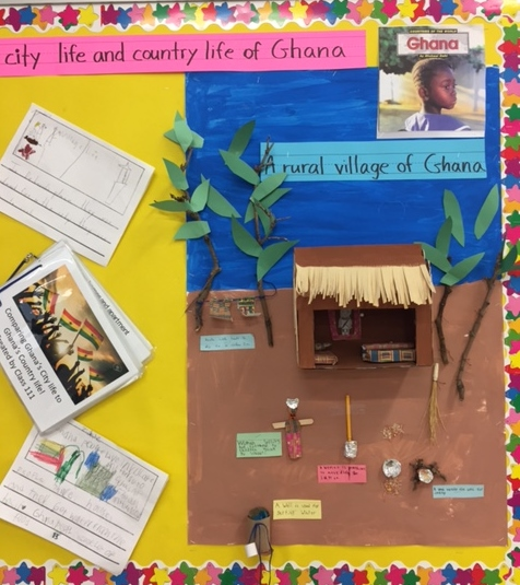 Class Project - Country Life in Ghana