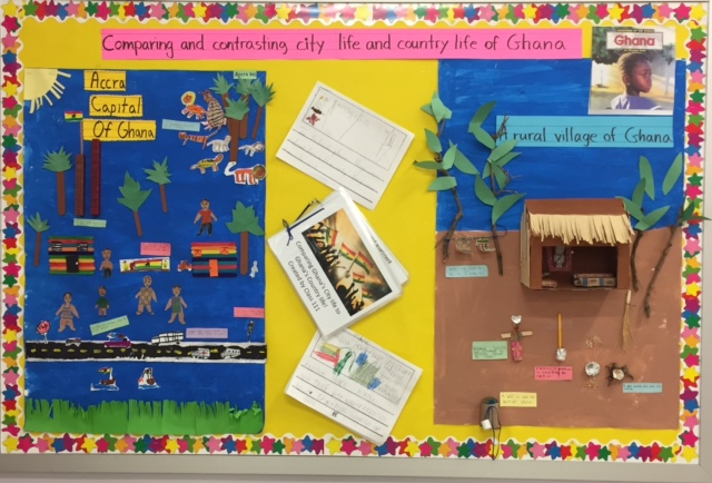 Class Project - City and Country Life in Ghana