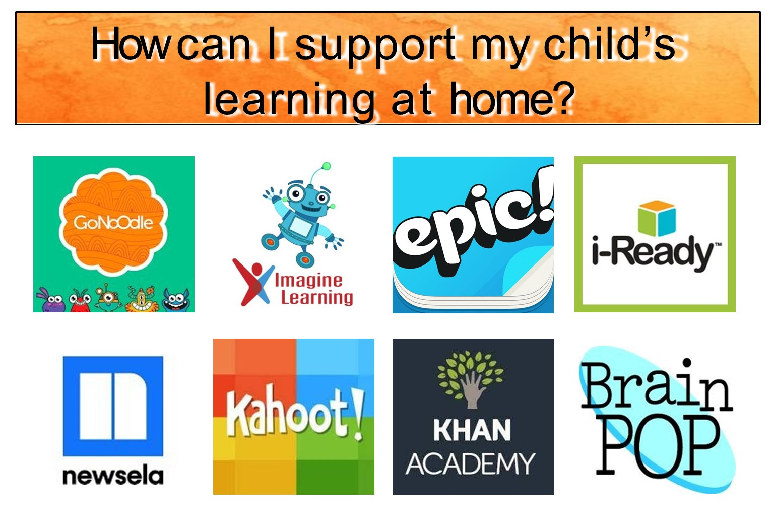 icons of learning modules available