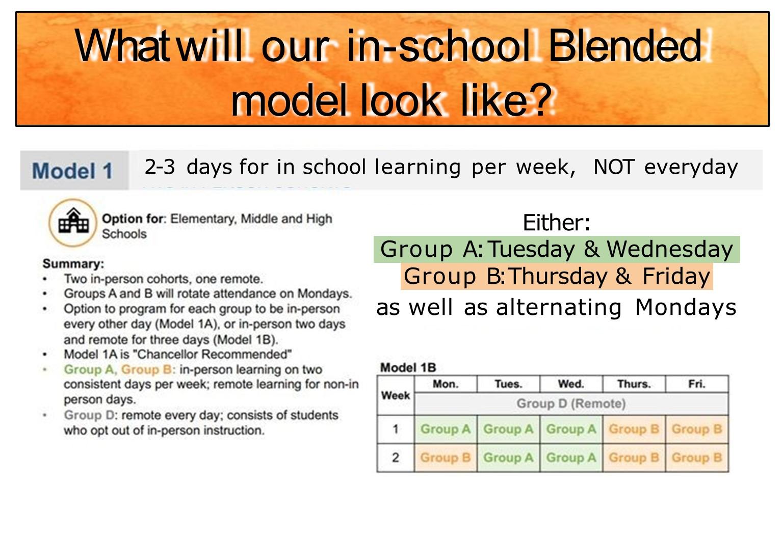 Blended learning explained