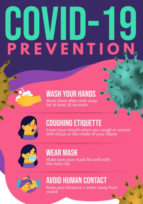 diagram of what to do to prevent covid 19