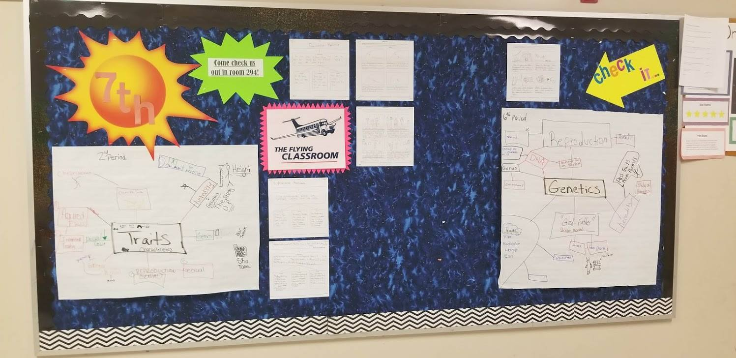 Classroom Bulletin Board with blue background