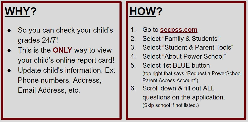 Parent Access why and how
