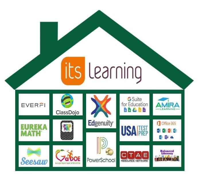 itLearning House