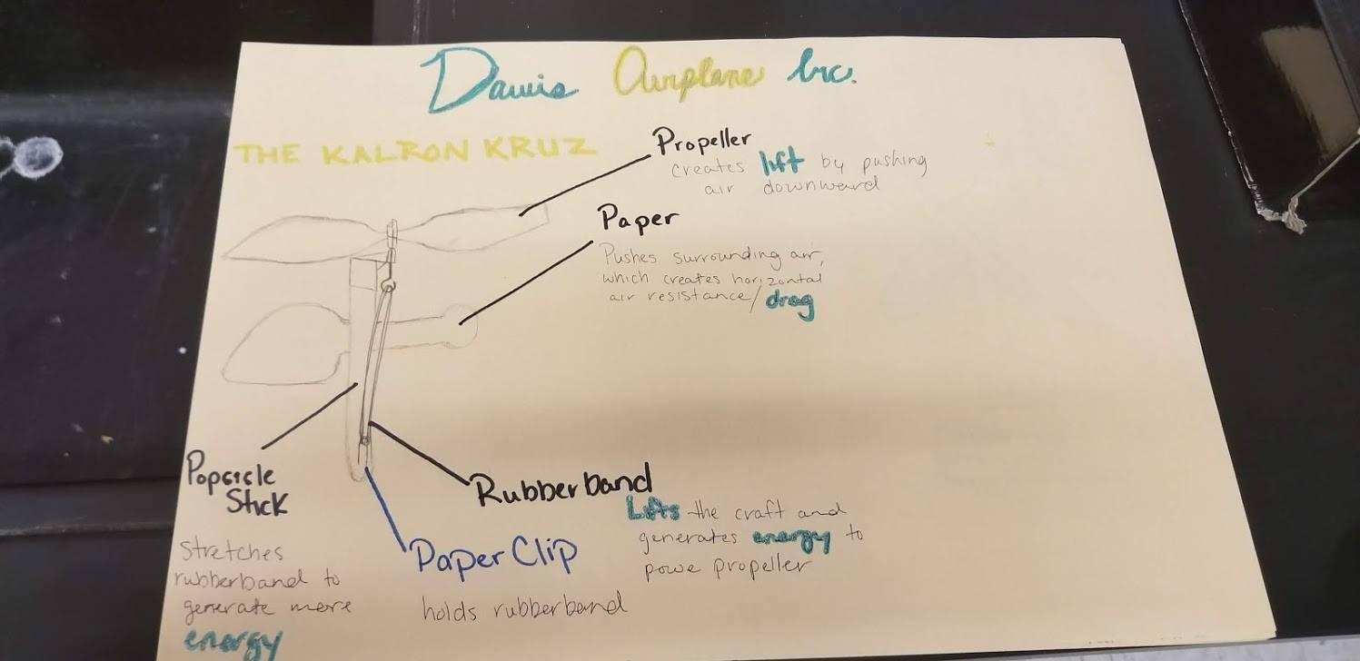 Teaching diagram on white paper