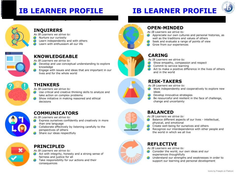 Learner profile picture
