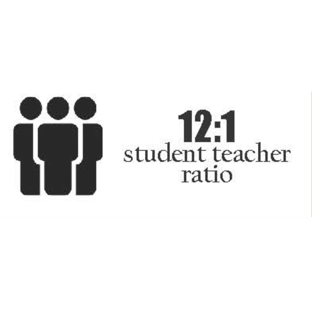 Teacher Ratio