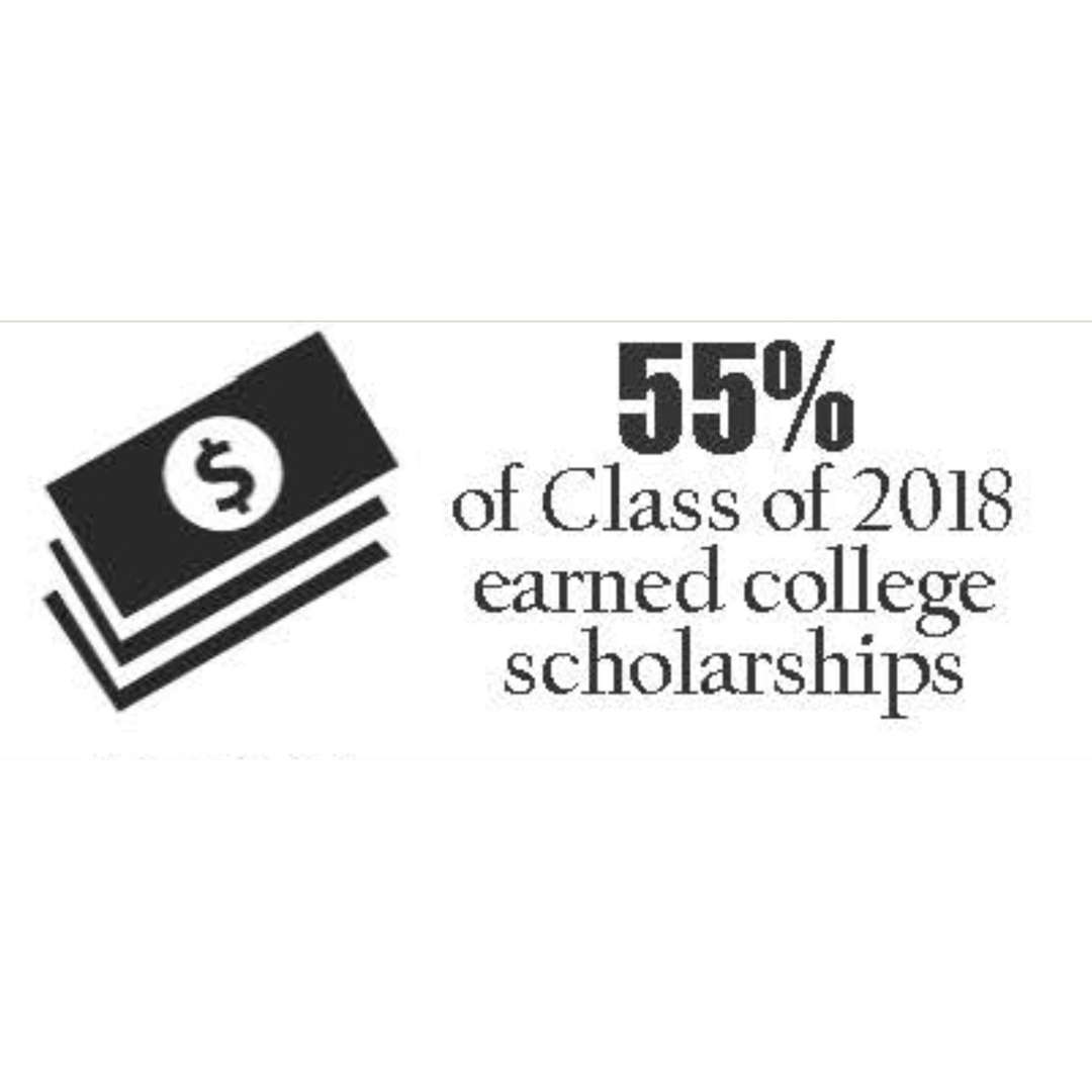 Scholarships Earned