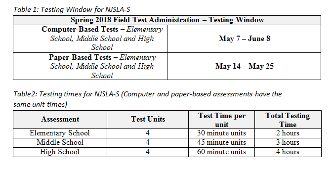 Science testing will take place in May.  Please contact your school office for exact dates