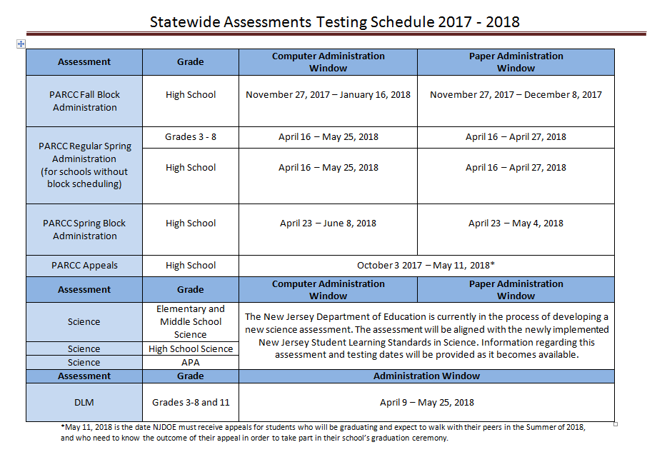 Table of ELA and Math Testing Schedule.  Please contact your school office for dates.