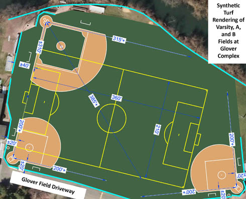 A rendering of the proposed turf fields showing three baseball diamonds as well as striping for a soccer field.