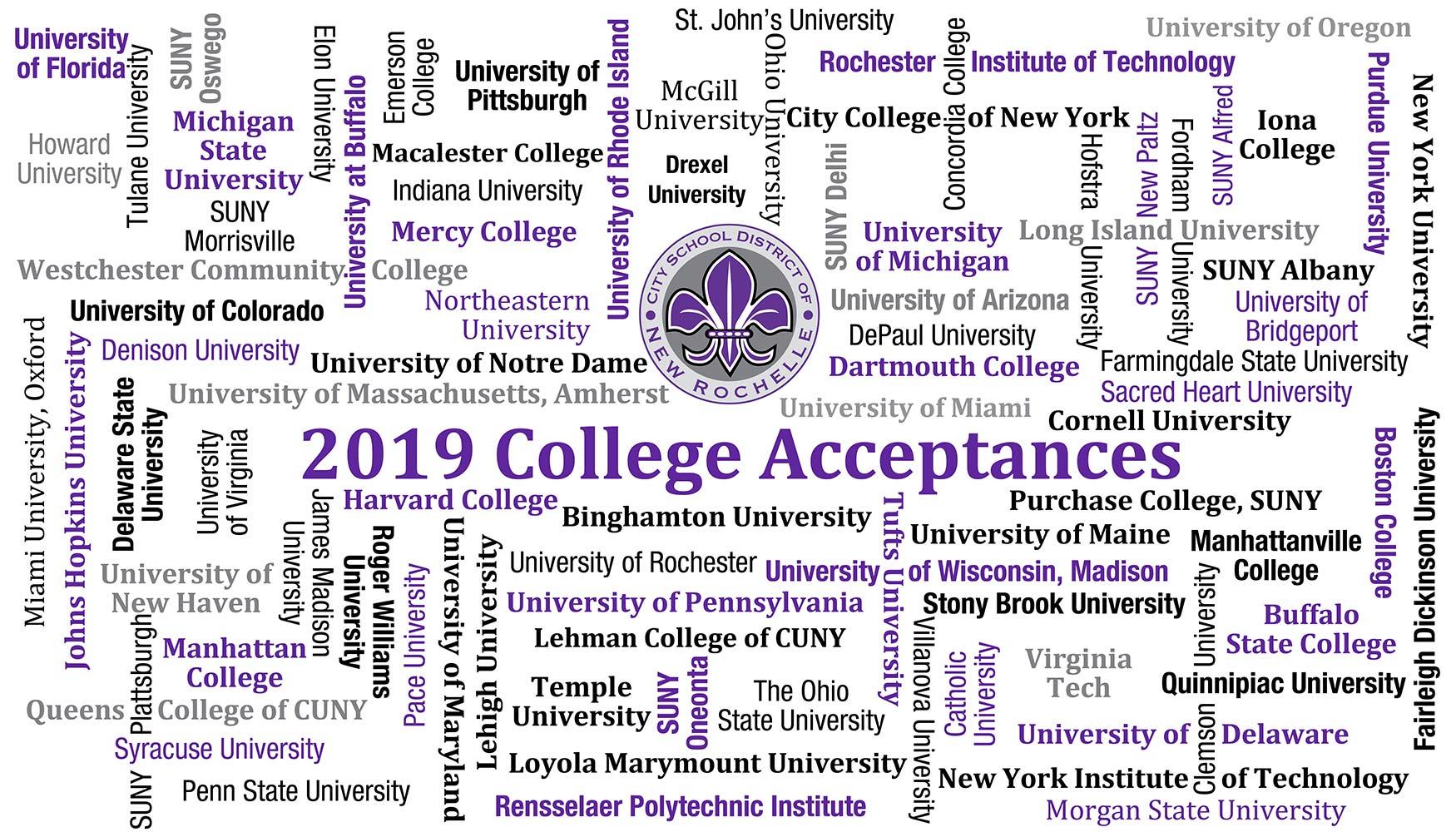 2019 College Acceptances