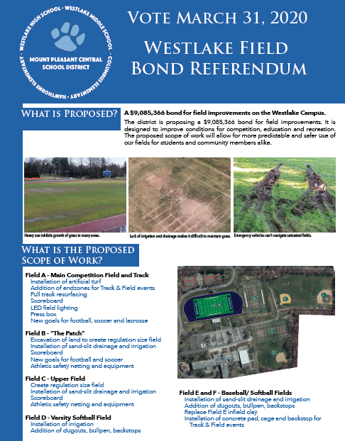 Front page of Turf field Bond flyer