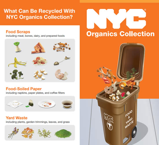 Brown bin organics food recycling program