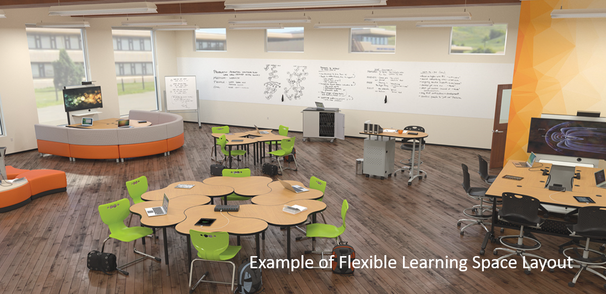 Example of Flexible Learning Space Layout