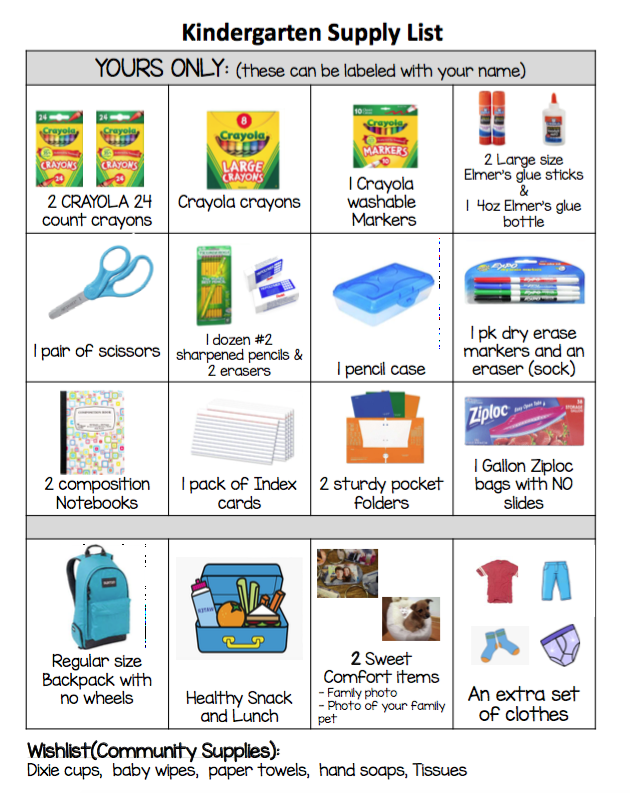 items in the supply list crayons markers glue scissors 12 pencils 2 erasers pencil case dry erase markers 2 notebooks 1 pack of index cards 2 folders 1 box of gallon ziploc bags 1 backpack healthy snack and lunch 2 comfort items extra clothes
