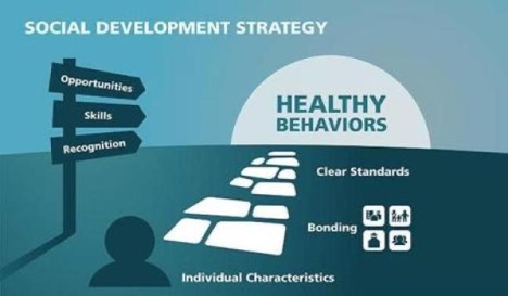 social development strategy