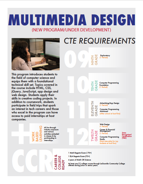 Multimedia design program at QTHS
