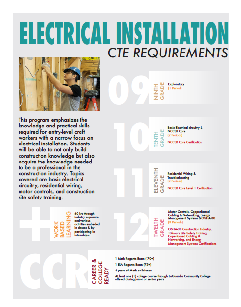 Electrical installation program at QTHS