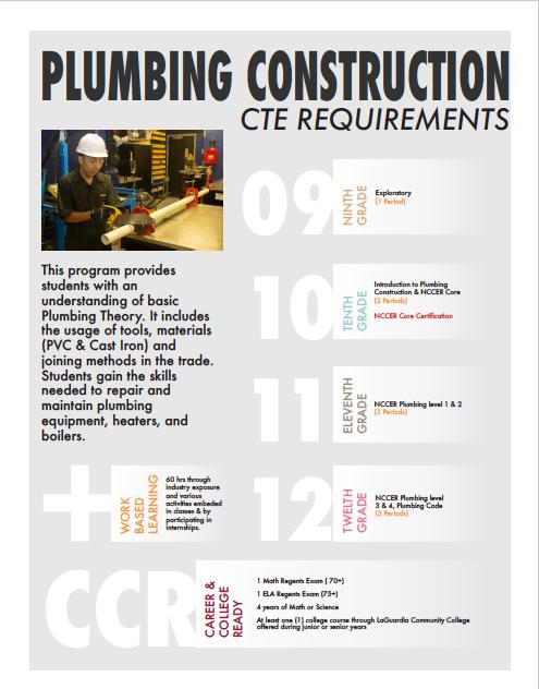 Plumbing construction program at QTHS