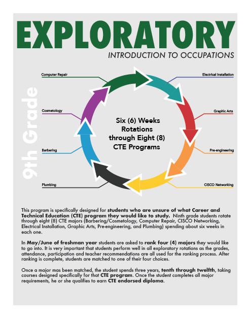 Exploratory program at QTHS