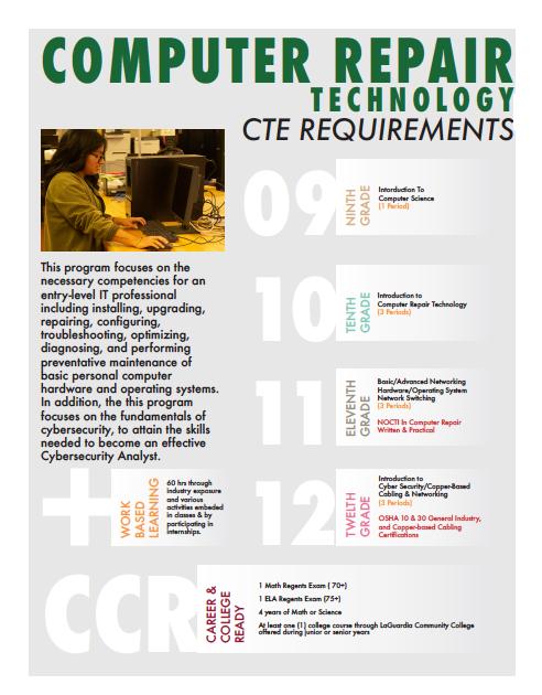 Computer technology program at QTHS