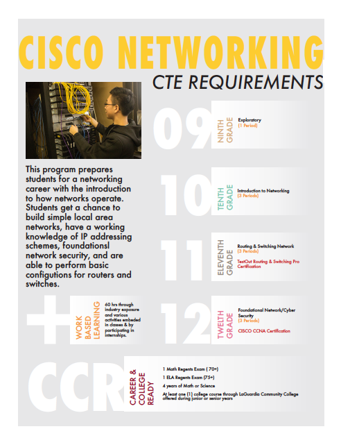 Cisco Networking program at QTHS