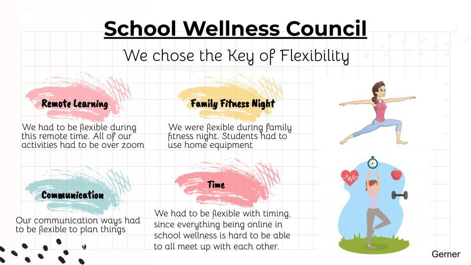 School Wellness Council