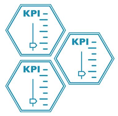 Key Performance Indicators or KPI indicators