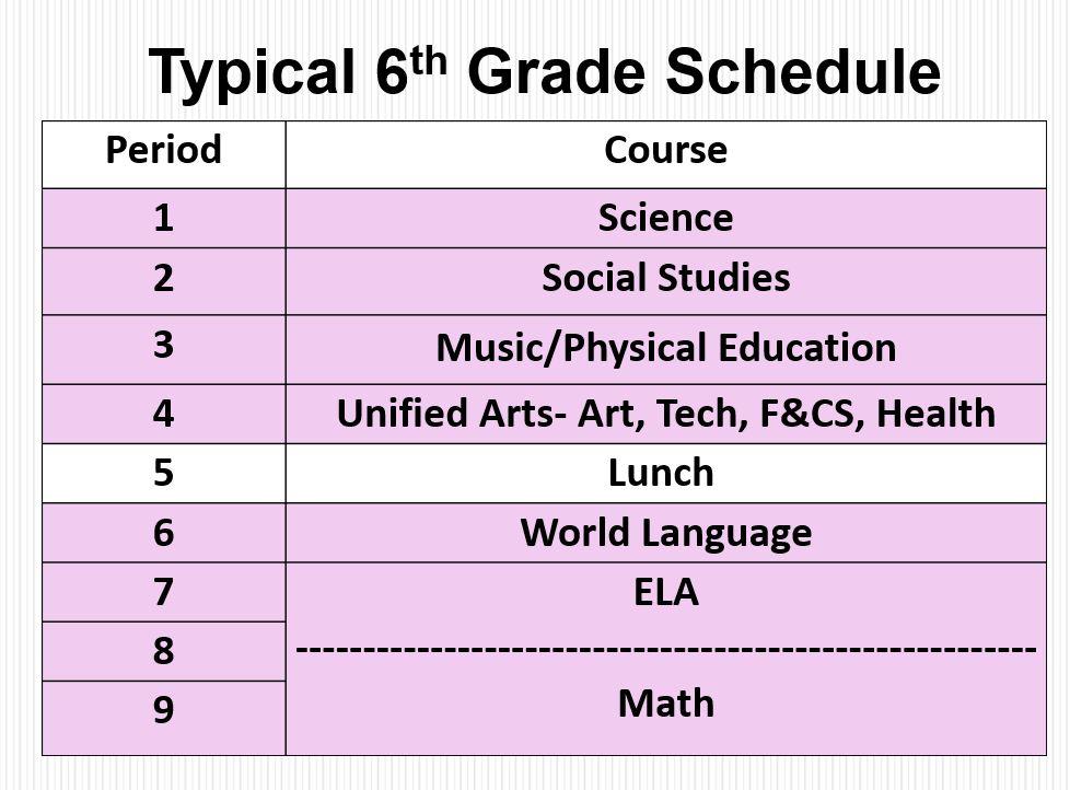 6th grade schedule