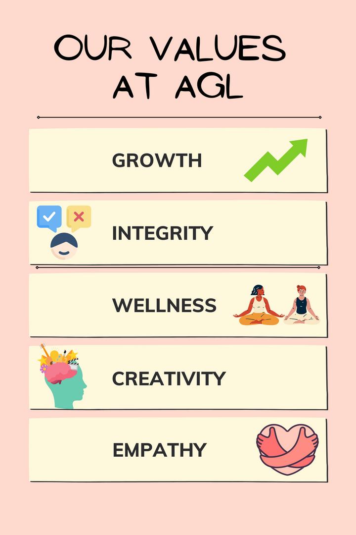 AGL Core Values