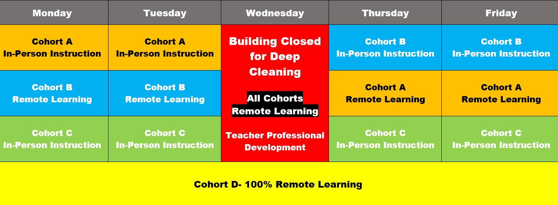 Cohort Schedule at PS 327