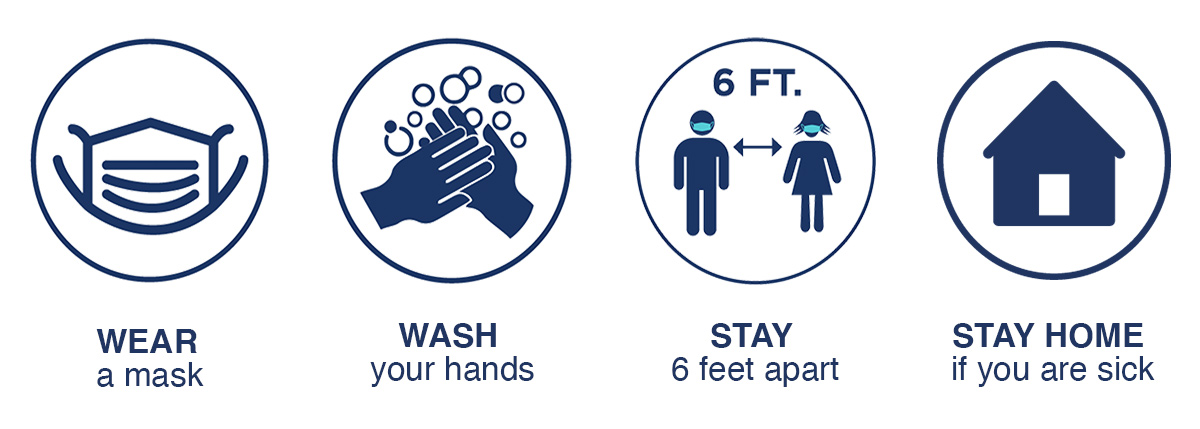 Wear a Mask, Wash your Hands, Stay 6 Feet Apart, Stay Home if you are sick