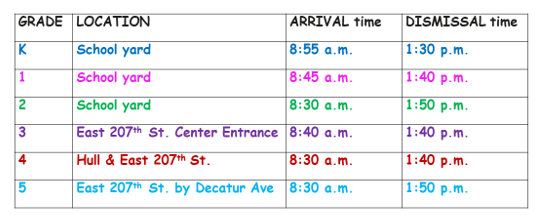 Arrival and Dismissal Location and Time Chart.