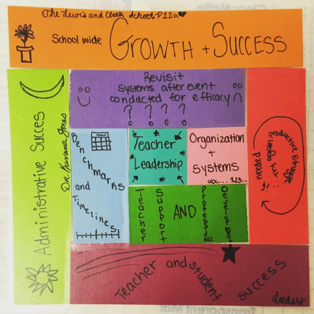 Student collage about school-wide growth and success
