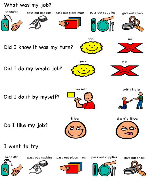 Job Self-Assessment