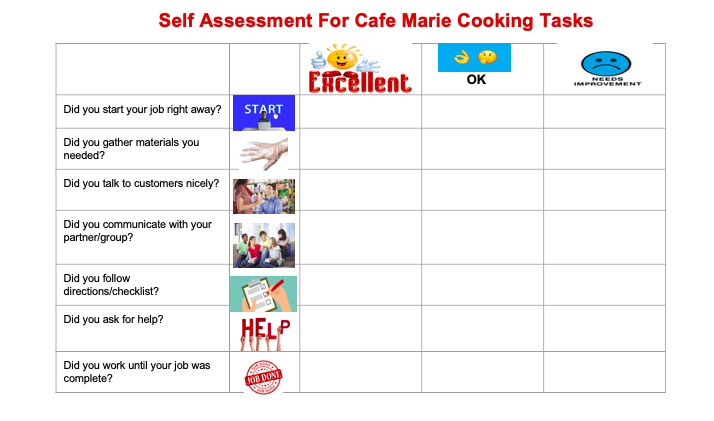 Cafe Marie Self-Assessment