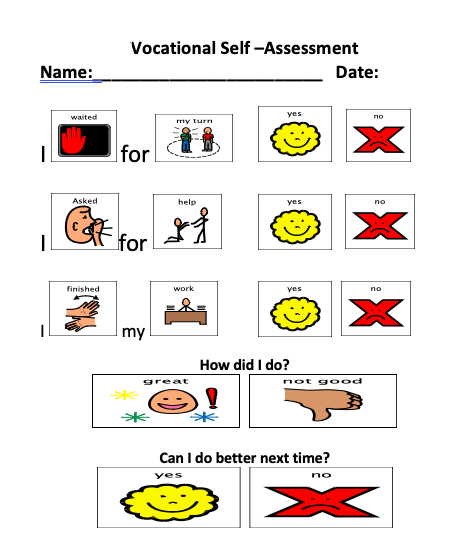 Meal Self-Assessment