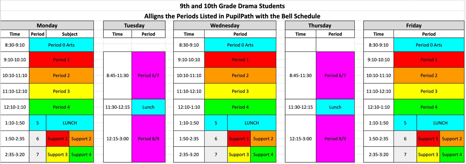 Drama Bell Schedules.